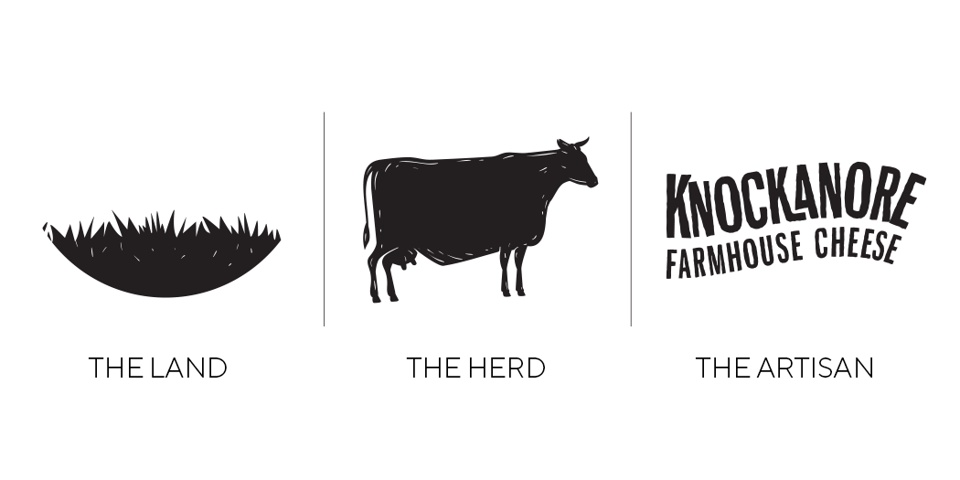knockanore-farmhouse-cheese-logo-components